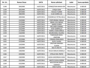 program casa verde lista proiecte aprobate maramures 1