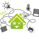 automatizare casa inteligenta Loxone Smart House