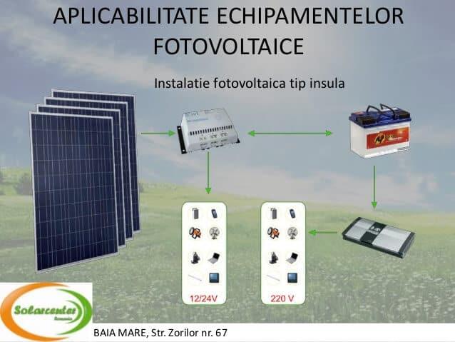 panouri fotovoltaice tip insula