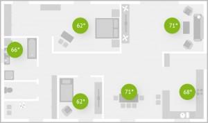 Control temperatura casa automatizata loxone