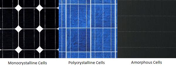 comparatie celule solare