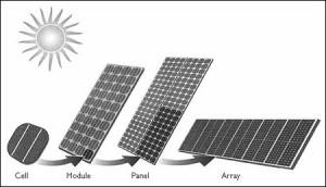 arhitectura panouri fotovoltaice