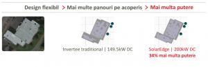 cresterea puterii sistemului de panouri fotovoltaice