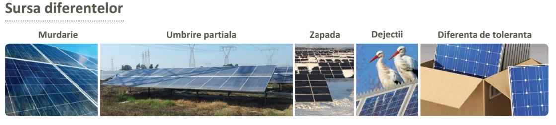 sursa diferentelor de putere panouri fotovoltaice