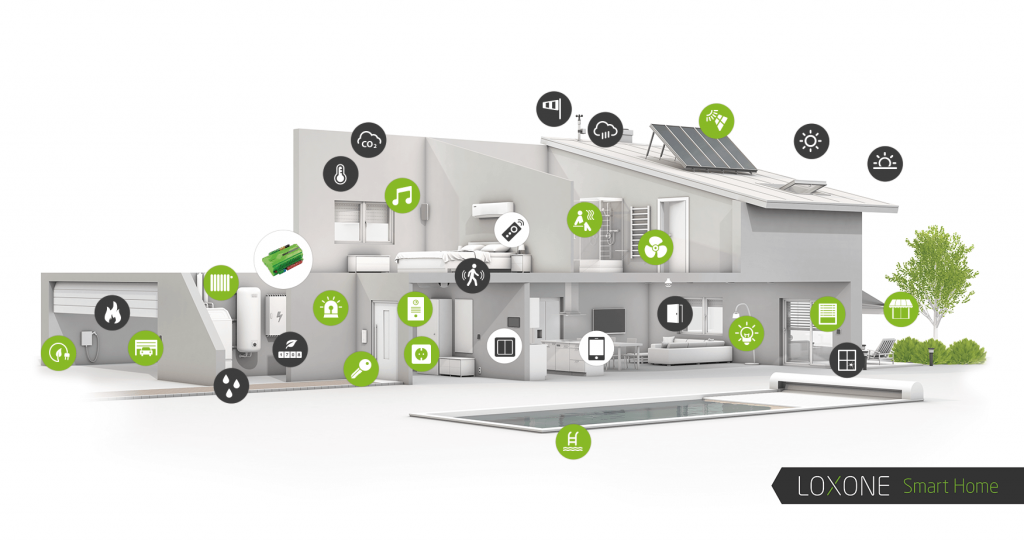 smart home incalzire inteligenta