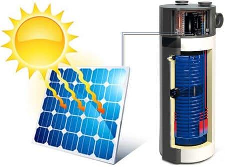 panouri fotovoltaice cu pompa de caldura